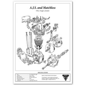 A.J.S. and Matchless 350 Singles Engine Spec Poster