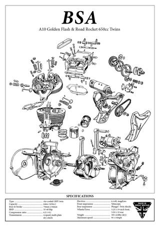 BSA A10 650 Golden Flash & Road Rocket Engine Spec Poster A Engine Diagram on