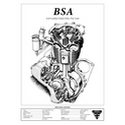 BSA A10 Golden Flash 650 Engine Spec Poster