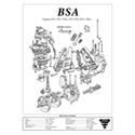 BSA B31, B32, 350cc, B33, B34, M33, 500cc Engine Spec Poster