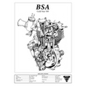 BSA Gold Star 500 Engine Spec Poster