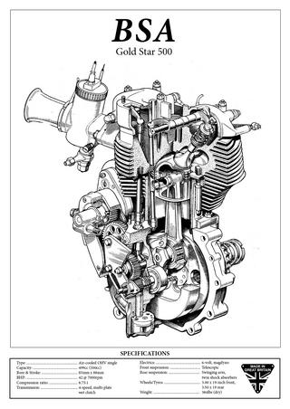 Image result for bsa 500 gold star engine