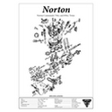 Norton Commando 750-850 Engine Spec Poster