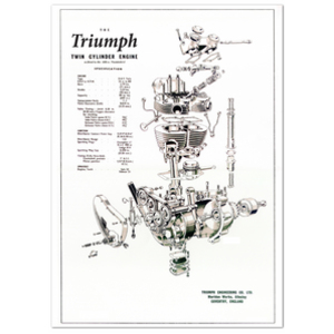 TRIUMPH 650 Pre unit twin Engine Poster