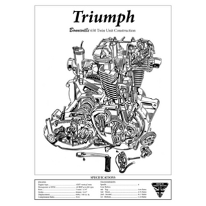Triumph Bonneville Unit Construction Engine Spec Poster