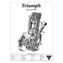 Triumph Tiger Cub 200 Engine Spec Poster